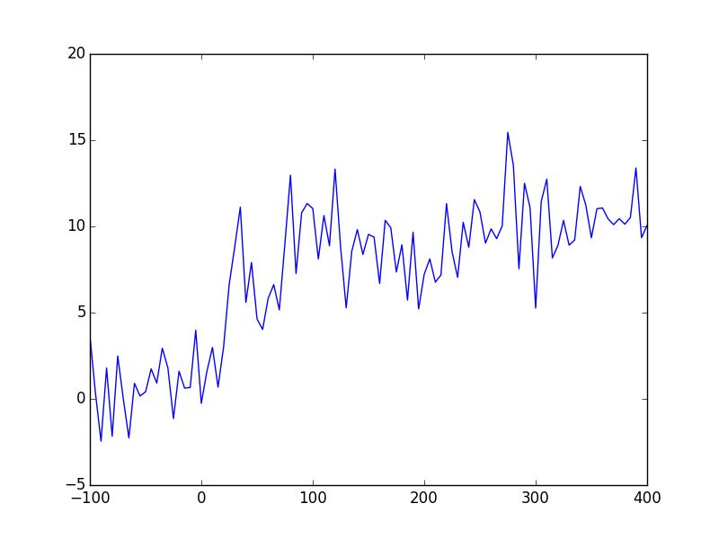 python-data
